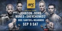 UFC 215: JOHNSON VS. BORG 9 de septiembre a las 10:00 p. m. - $59.95